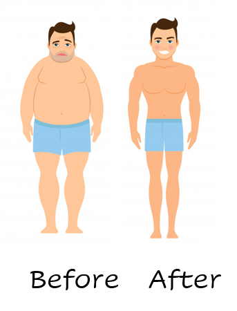 The State of Being Lean or Fat is a Matter of Your OwnChoice